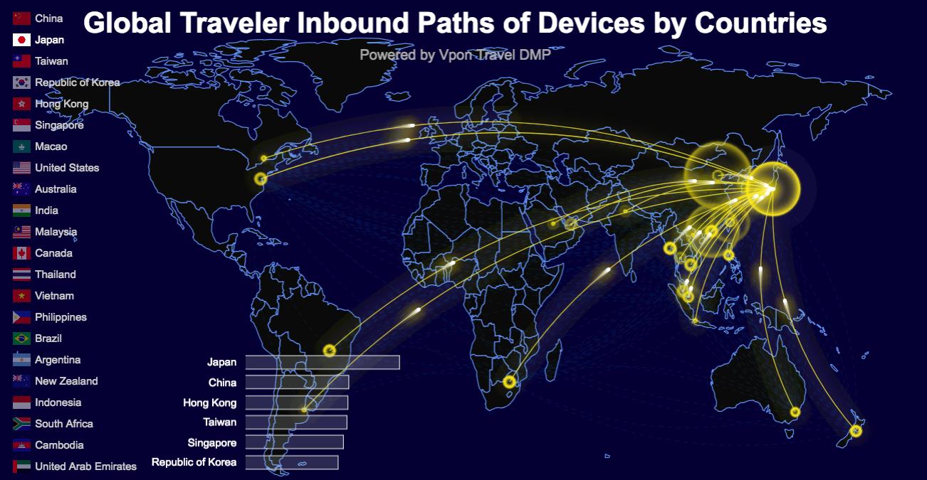 各国から日本への訪問者移動データ
