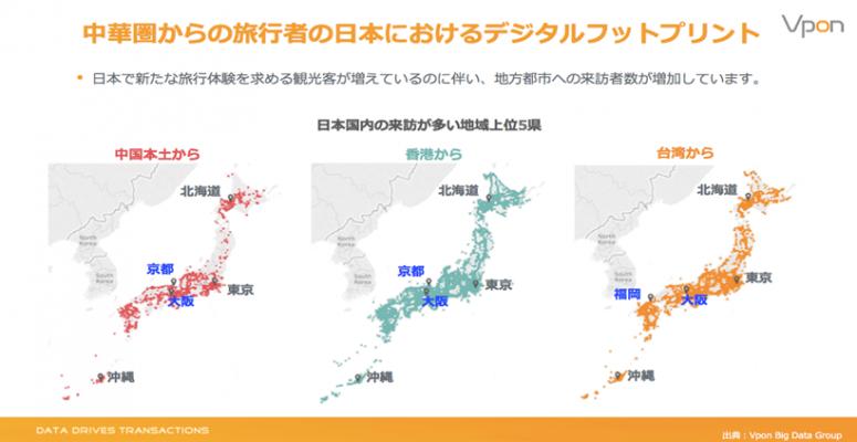日本におけるデジタルフットプリント