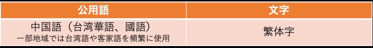 こんなに違う!?中華圏の言語と文字02