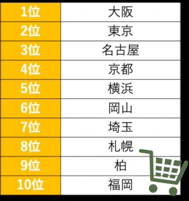 中国のニュースサイトから見る訪日状況1