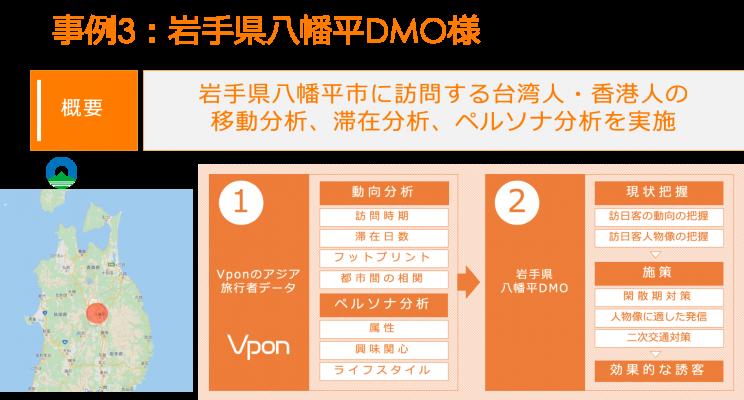 事例3八幡平DMO