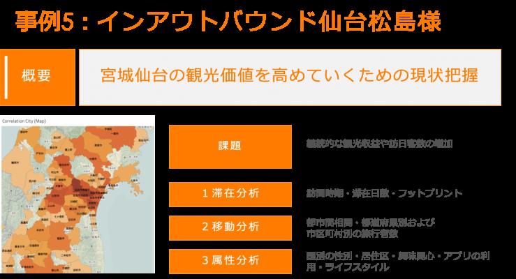 事例5インアウトバウンド仙台松島