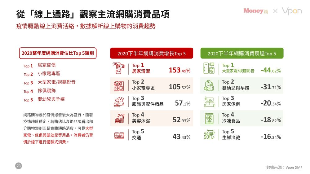 2020_consumption_analysis_report_04